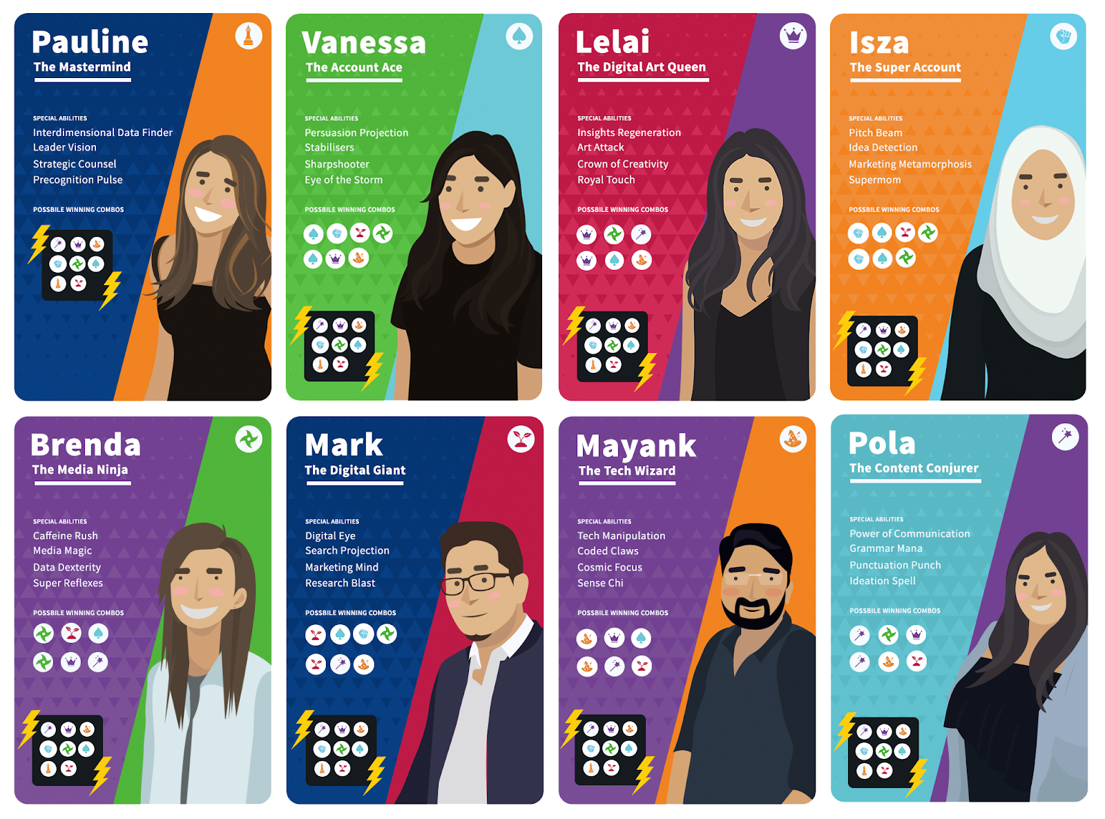 Flash cards featuring digital marketing agency teams